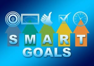 digital marketing smart objectives