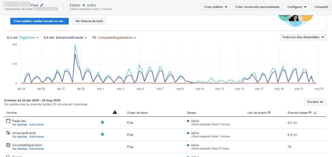 Ejemplo de datos en el Administrador de Eventos de Facebook